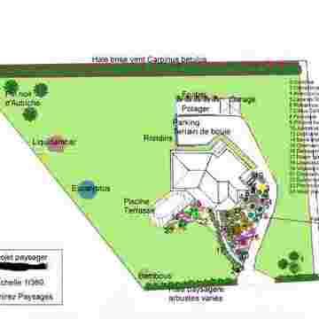 Projet paysager dans la région de Lourdes